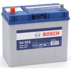 Batterie Bosch S4022